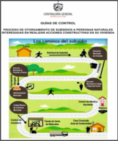 Control guide for the subsidy to natural persons interested in carrying out constructive actions in their homeas en realizar acciones constructivas en su vivienda